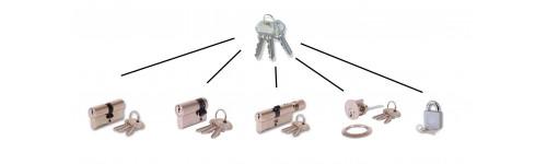 Cilindri de siguranta cu cheie unica KA